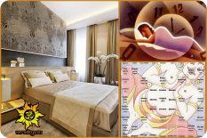 Рекомендации для здорового сна с позиции аюрведы, Часть 3. Спальня.