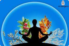 Ида-марма: активация и связь с негативными стереотипами