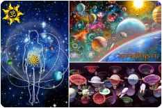 Планеты и Мы